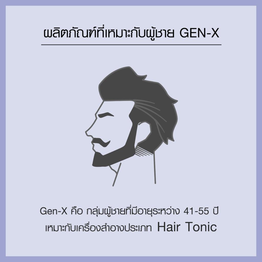 ผลิตเครื่องสำอางสำหรับผู้ชาย Gen-X